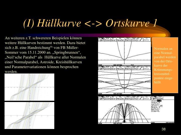 (I) Hüllkurve <-> Ortskurve 1