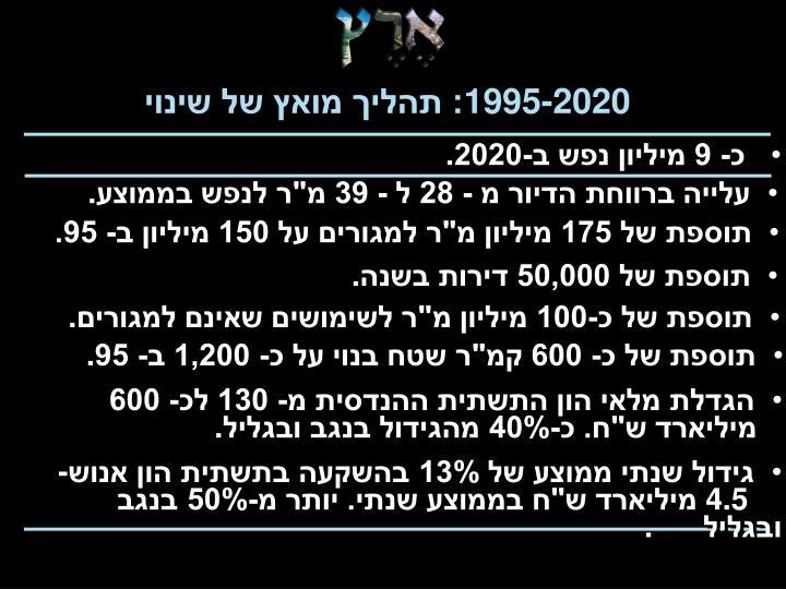1995-2020
