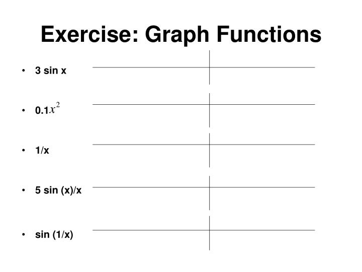 Exercise: Graph Functions