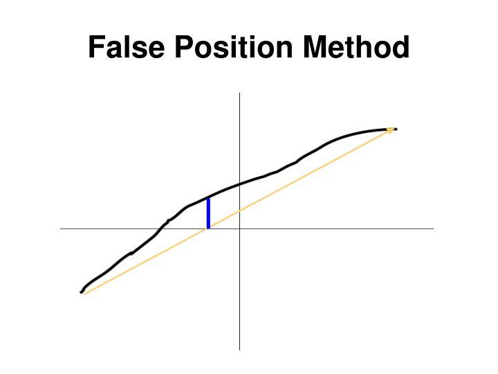 False Position Method