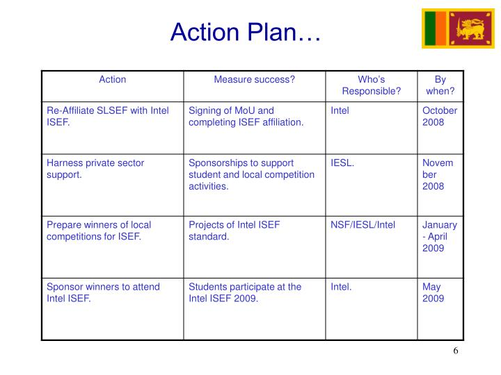 Action Plan…