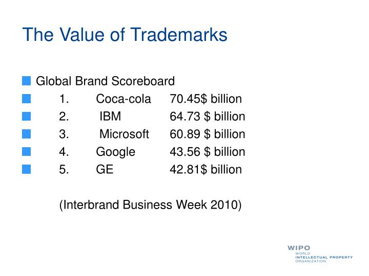 The Value of Trademarks