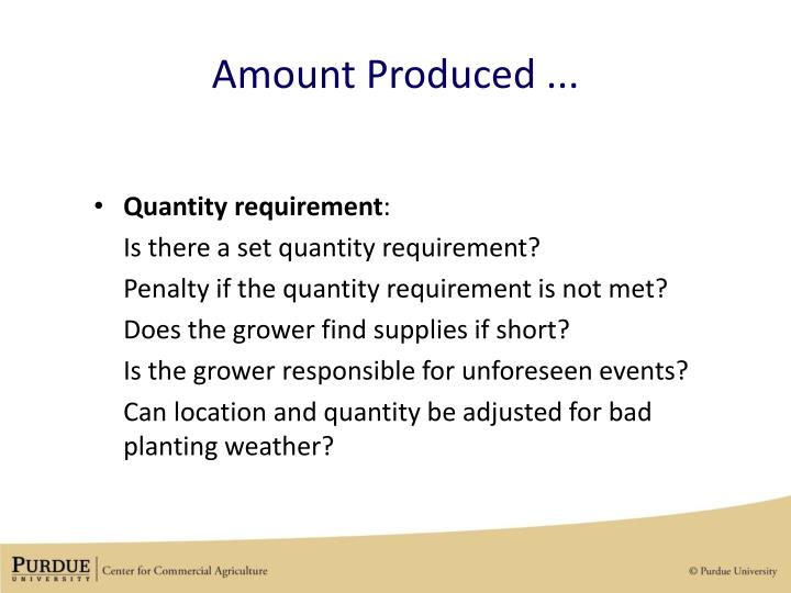 Amount Produced ...