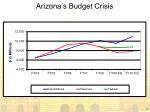 arizona s budget crisis