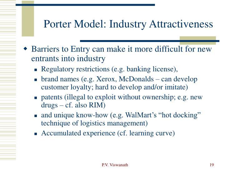 Porter Model: Industry Attractiveness