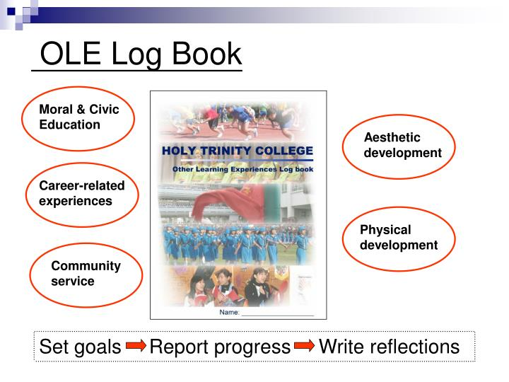 Set goals     Report progress     Write reflections