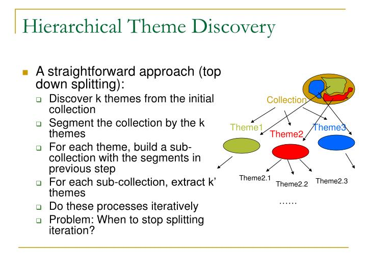 Hierarchical Theme Discovery