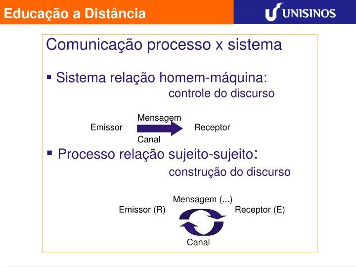 Comunicação processo x sistema