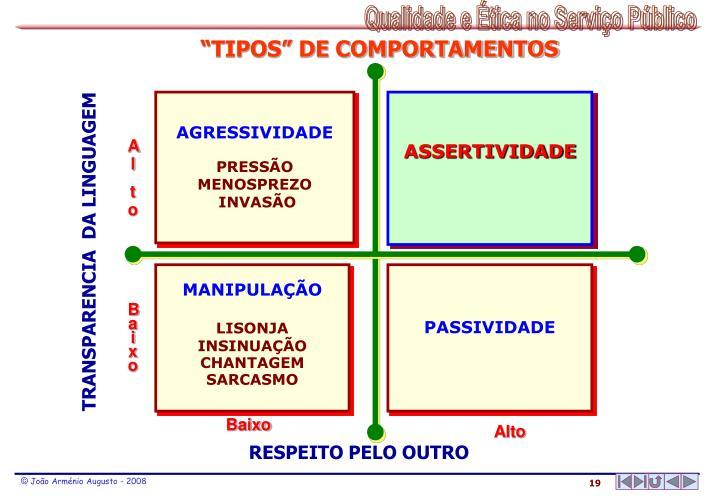 """TIPOS"" DE COMPORTAMENTOS"