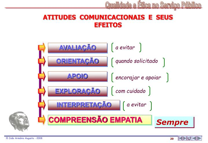 ATITUDES  COMUNICACIONAIS  E  SEUS  EFEITOS