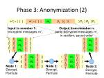 phase 3 anonymization 2