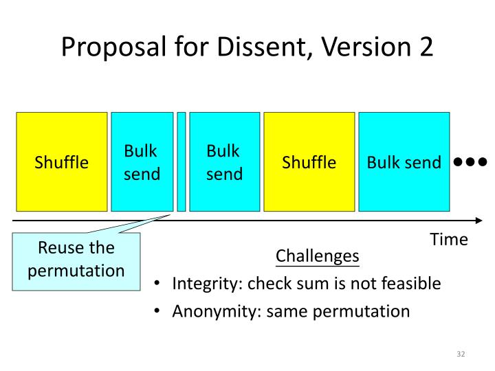 Proposal for Dissent, Version 2