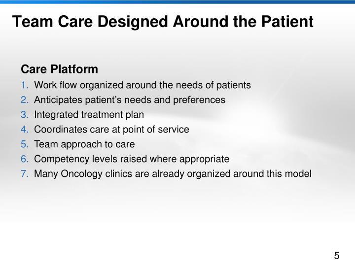 Team Care Designed Around the Patient