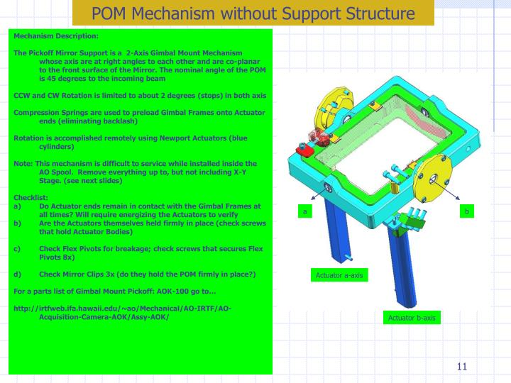 POM Mechanism without Support Structure
