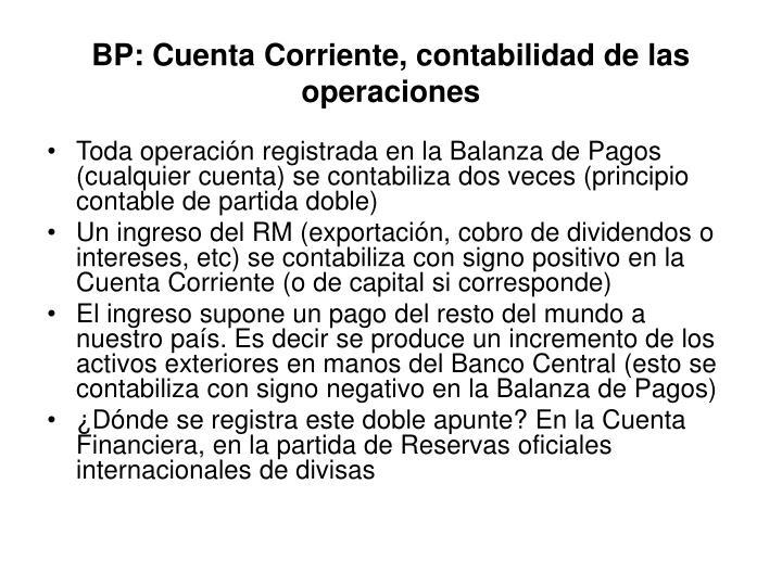 BP: Cuenta Corriente, contabilidad de las operaciones