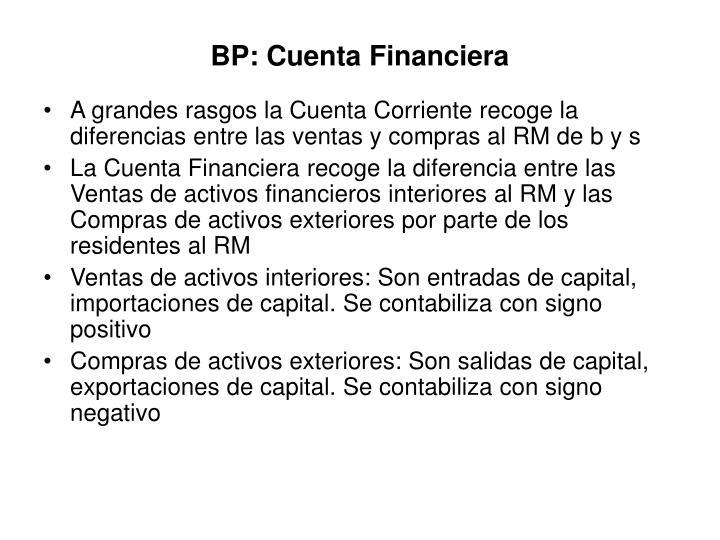 BP: Cuenta Financiera