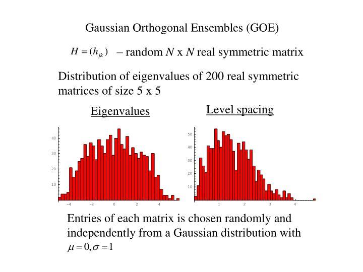 Gaussian Orthogonal Ensembles (GOE)