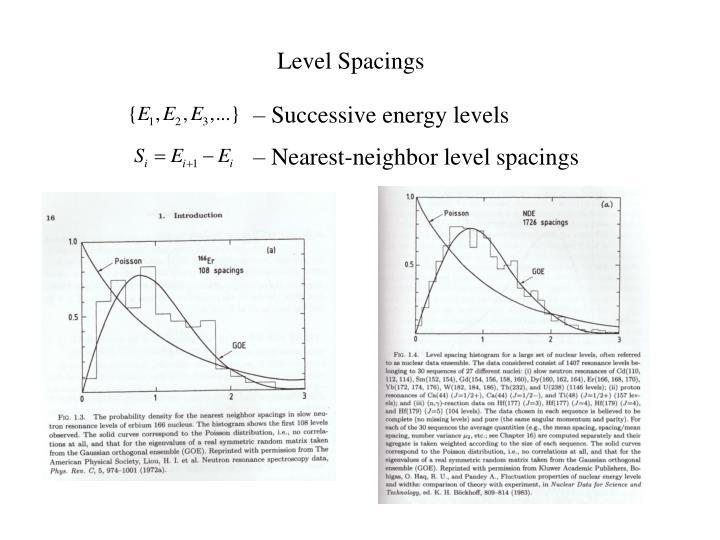 Level Spacings