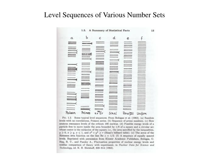 Level Sequences of Various Number Sets