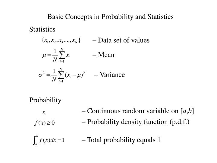 Basic Concepts in Probability and Statistics