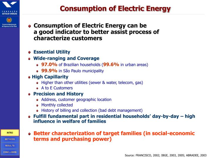 Consumption of Electric Energy
