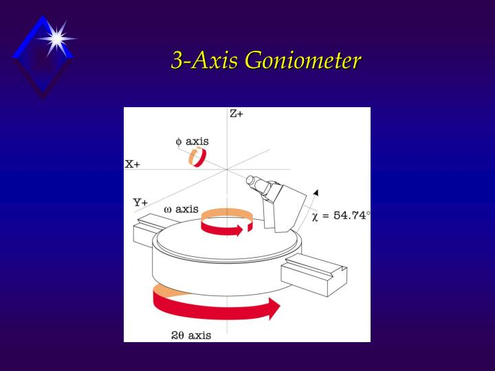 3-Axis Goniometer
