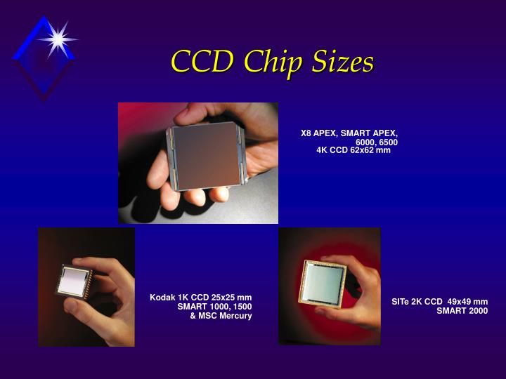 CCD Chip Sizes