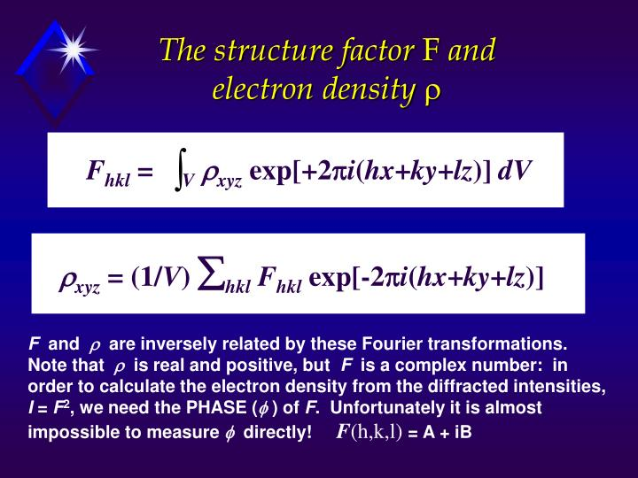The structure factor