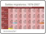 saldos migratorios 1976 2007