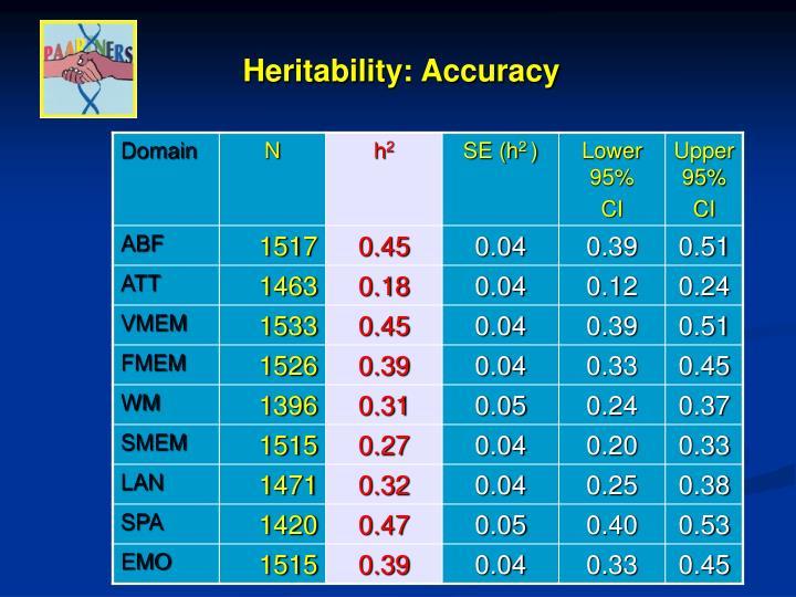 Heritability: Accuracy