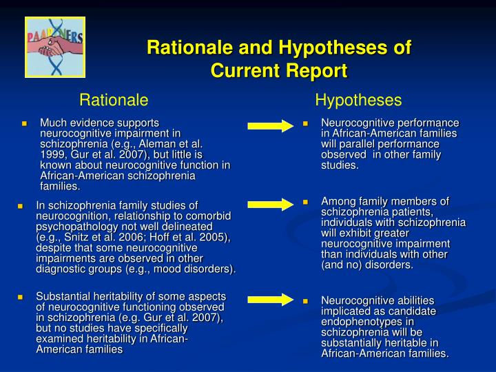 Rationale and Hypotheses of Current Report