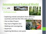 international natural world