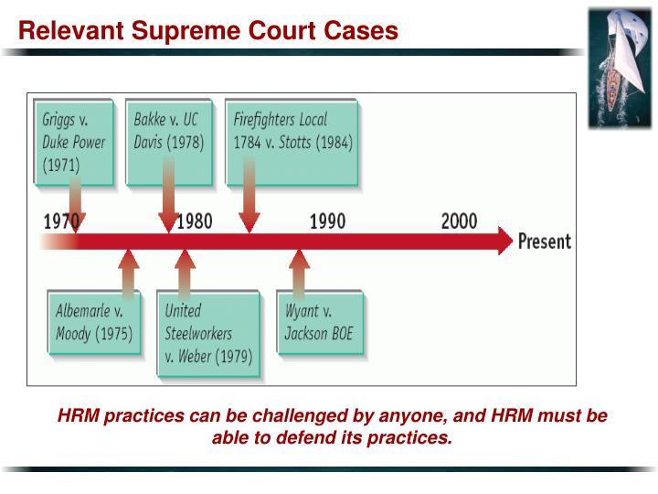 Relevant Supreme Court Cases