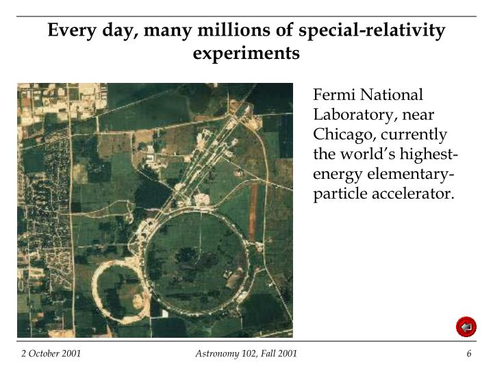 Every day, many millions of special-relativity experiments