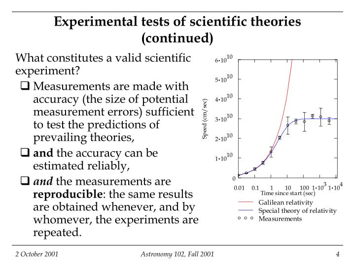 Experimental tests of scientific theories (continued)