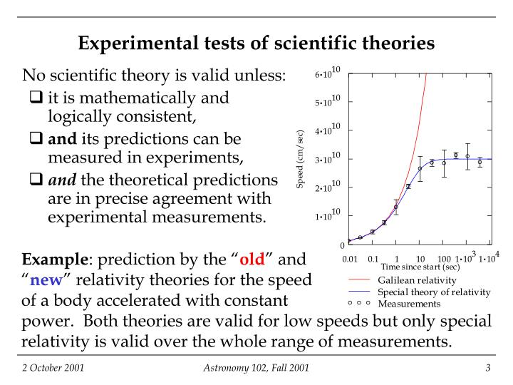 Experimental tests of scientific theories