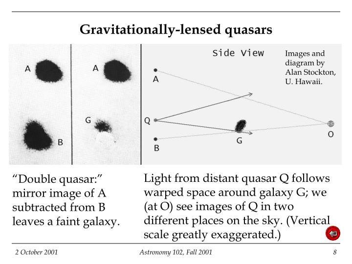 Gravitationally-lensed quasars