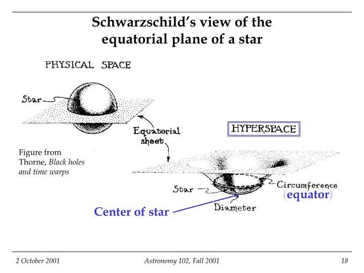 Schwarzschild's view of the