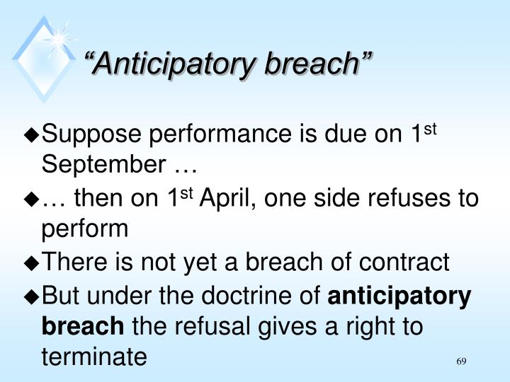 """Anticipatory breach"""