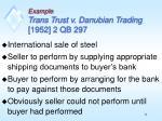 example trans trust v danubian trading 1952 2 qb 297