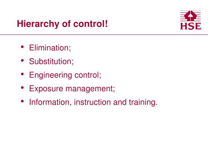 Hierarchy of control!