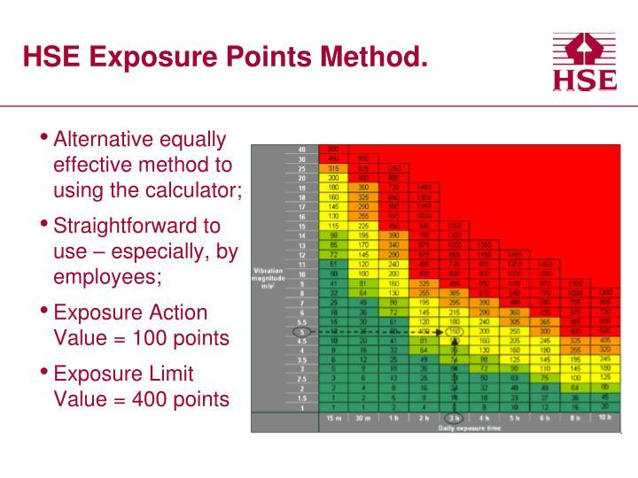 HSE Exposure Points Method.