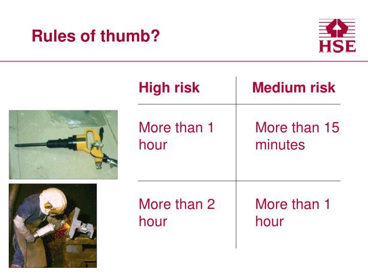 Rules of thumb?