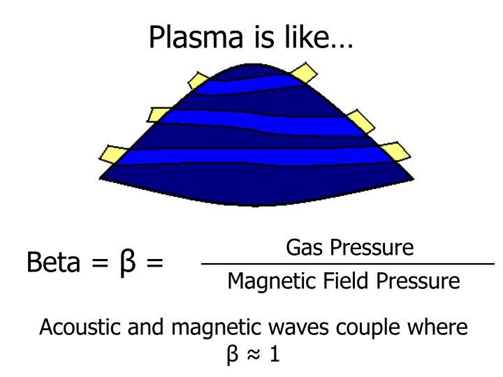 Plasma is like…