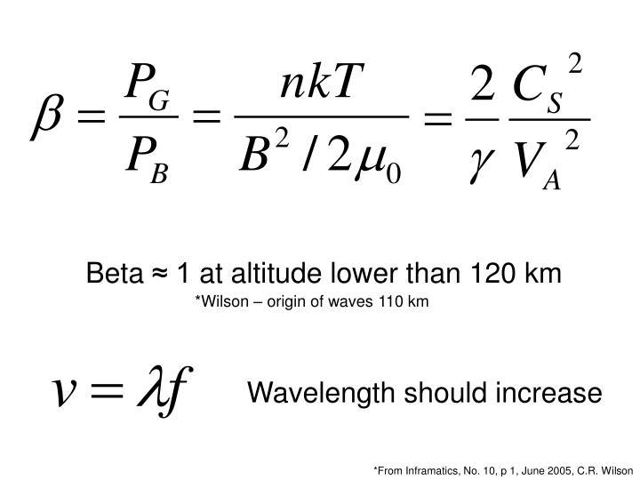 *Wilson – origin of waves 110 km