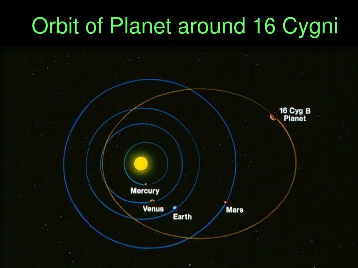 Orbit of Planet around 16 Cygni