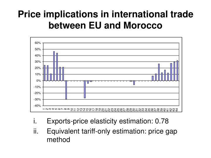 Price implications in international trade between EU and Morocco
