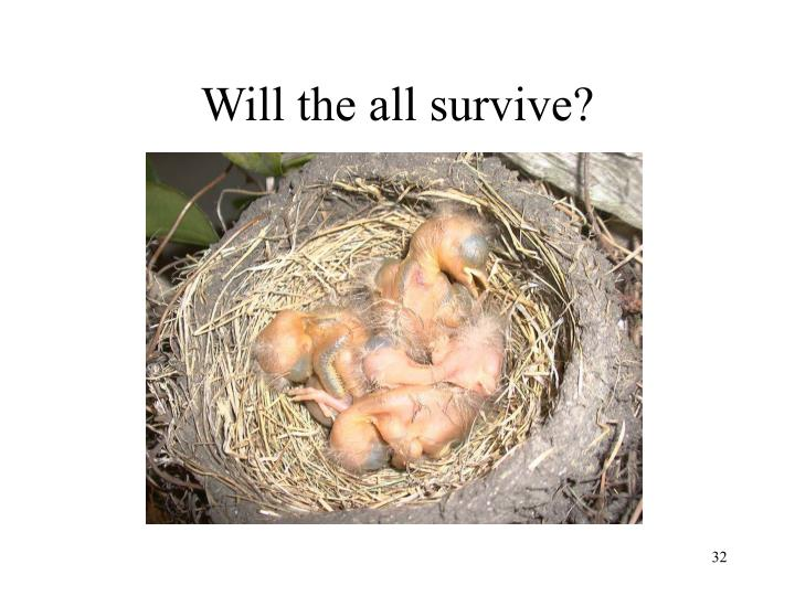 Will the all survive?