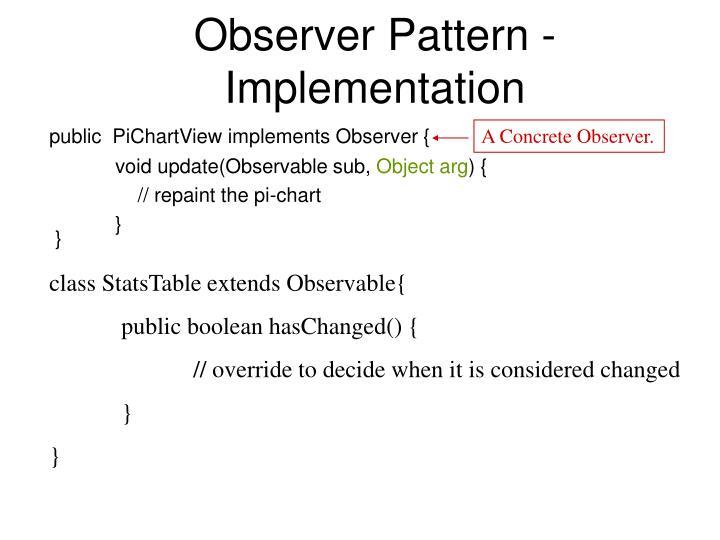 Observer Pattern - Implementation