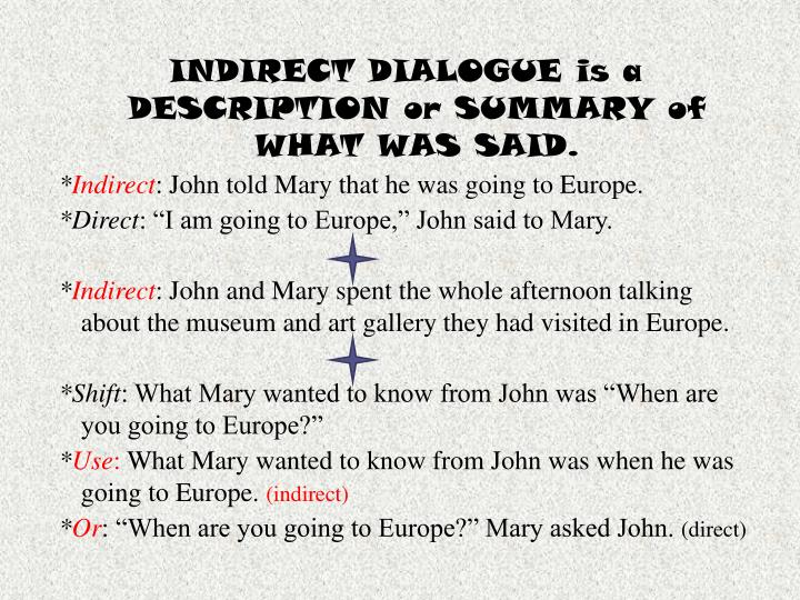 INDIRECT DIALOGUE is a DESCRIPTION or SUMMARY of WHAT WAS SAID.